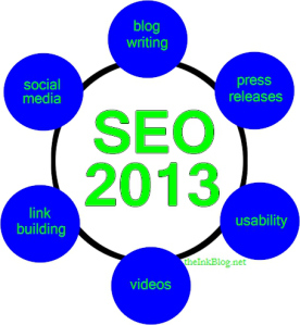 SEO trends and tips